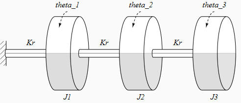 normal vector matlab