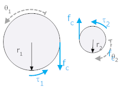 force radius torque