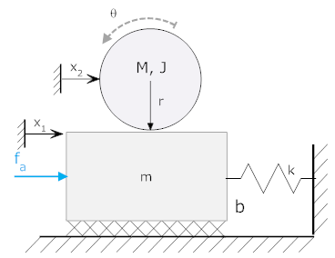 Rotating Mechanical Systems