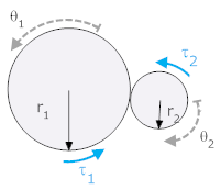 Gears and Systems with both Rotation and Translation
