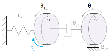 State Space Representations of Linear Physical Systems